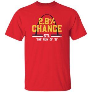 BreakingT St Louis 2.8% Chance Shirt